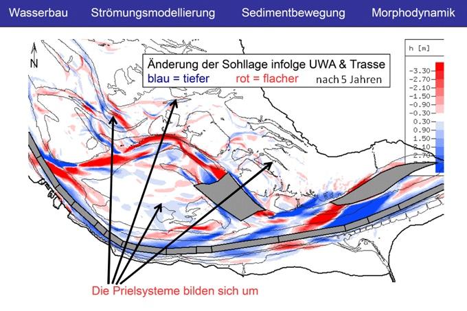 Strömungsmodell der Unterelbe - Grafik: Zanke